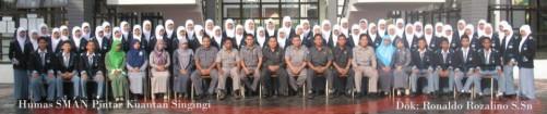 SMAN Pintar Kuantan Singingi - Riau